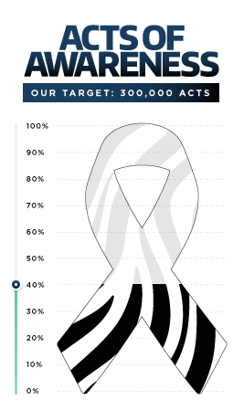 acts of awareness ribbon 40