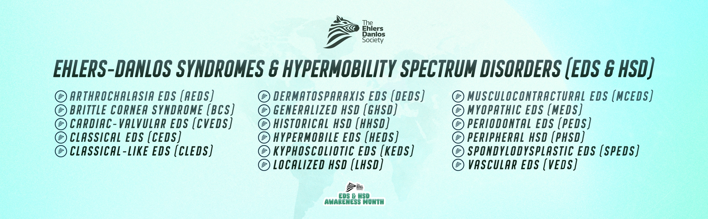 The Ehlers-Danlos Syndromes and Hypermobility spectrum disorders